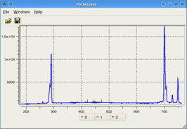 Main pydespike window showing multiple raman data scans